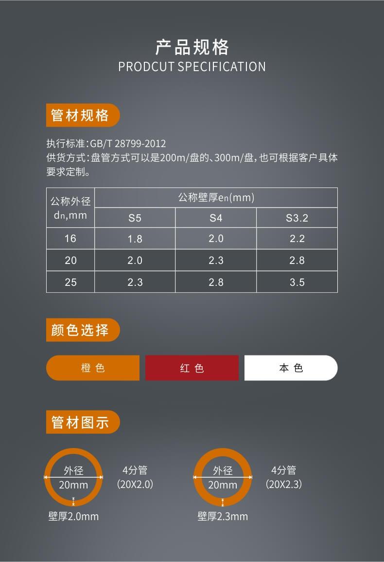 产品规格(II型PE-RT管).JPG