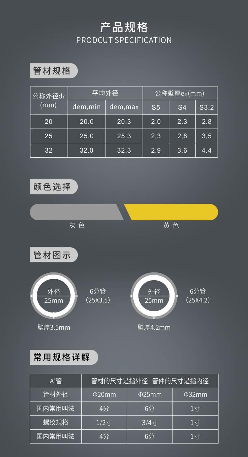 产品规格2(A+管).jpg