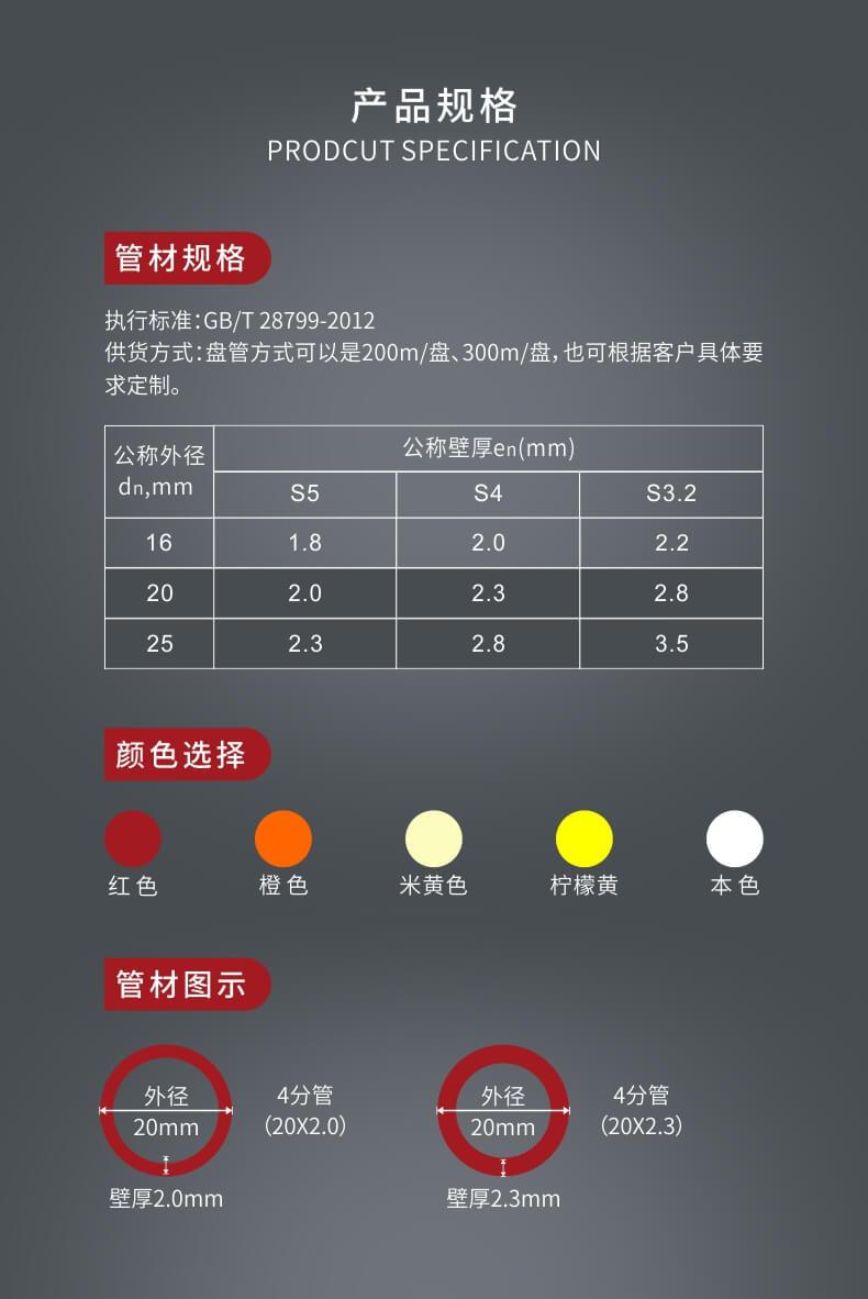 产品规格(I型PE-RT管).JPG