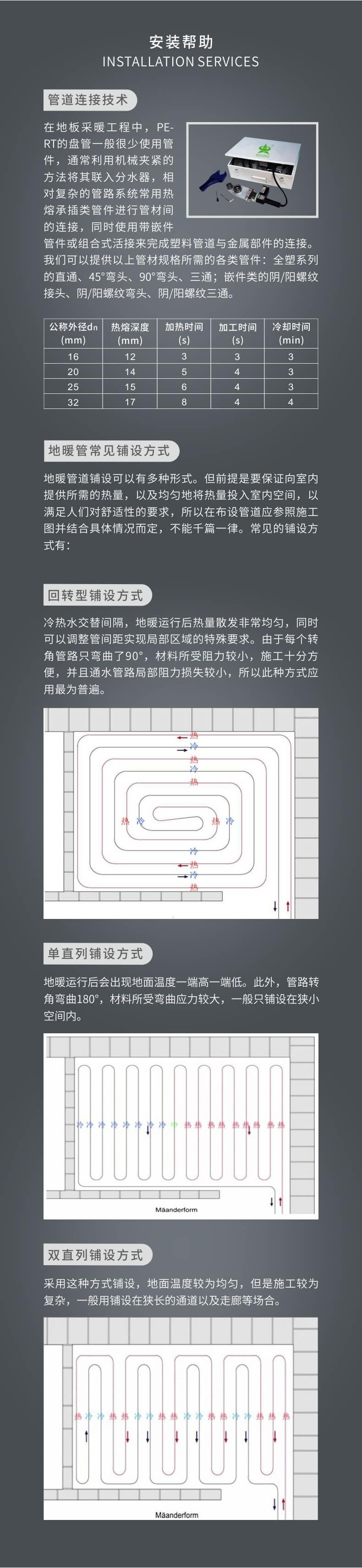 安装帮助(地暖管2).jpg