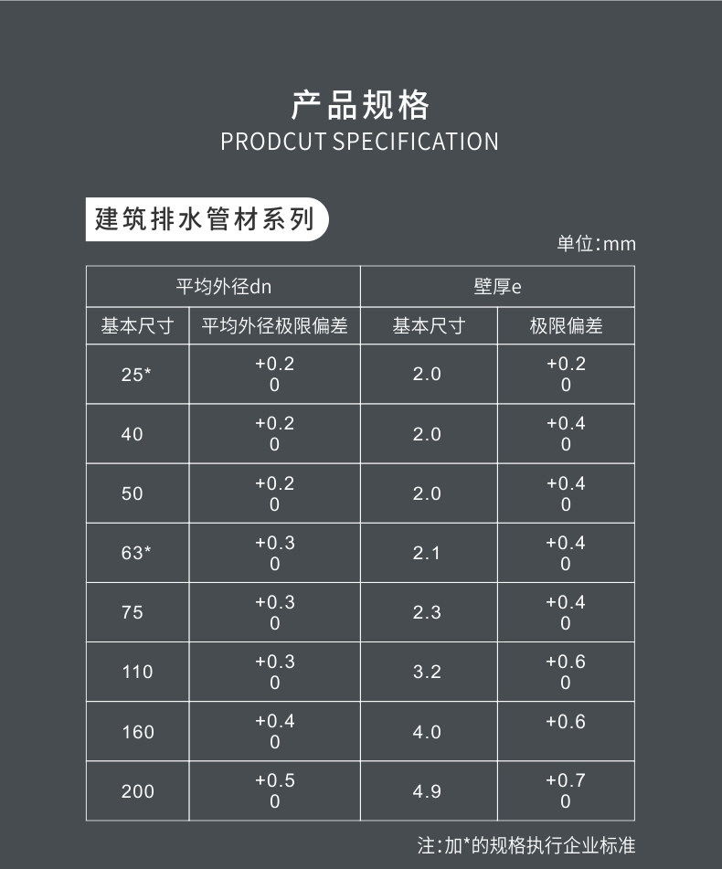产品规格-PVC%u6392%u6C34_01.jpg