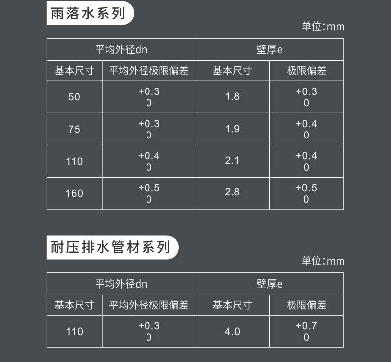 产品规格-PVC%u6392%u6C34_02.jpg