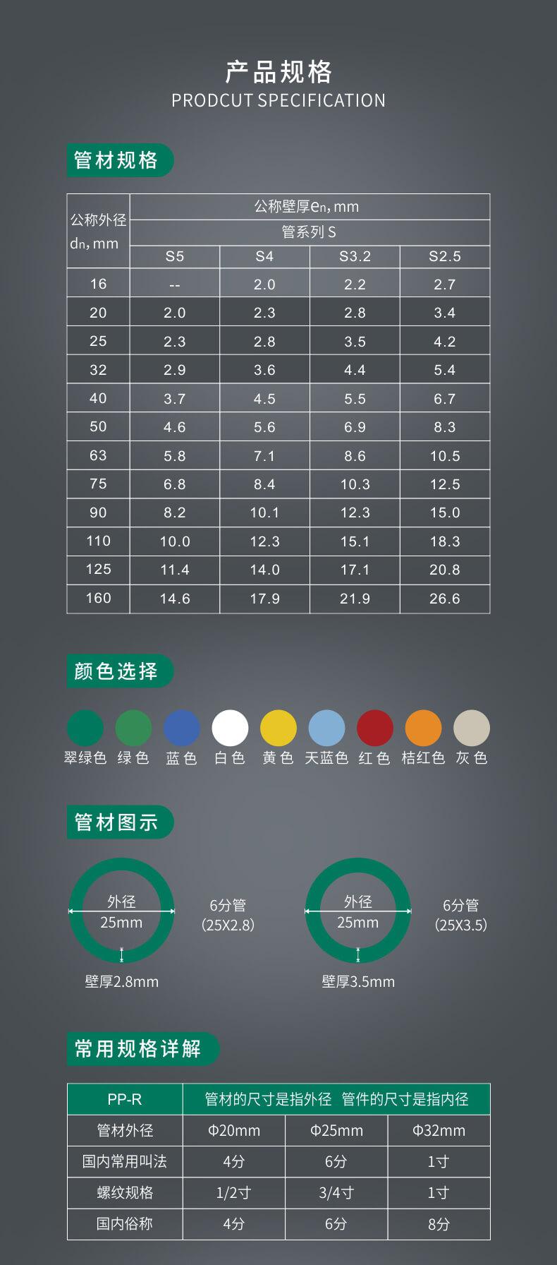产品规格(PPR).JPG